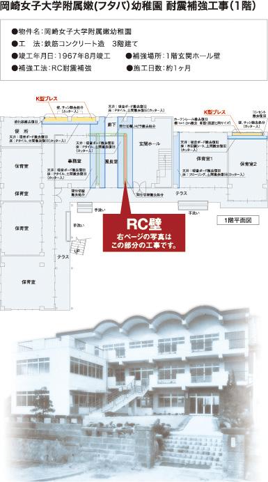岡崎女子大学附属嫩(フタバ)幼稚園 耐震補強工事(1階)
